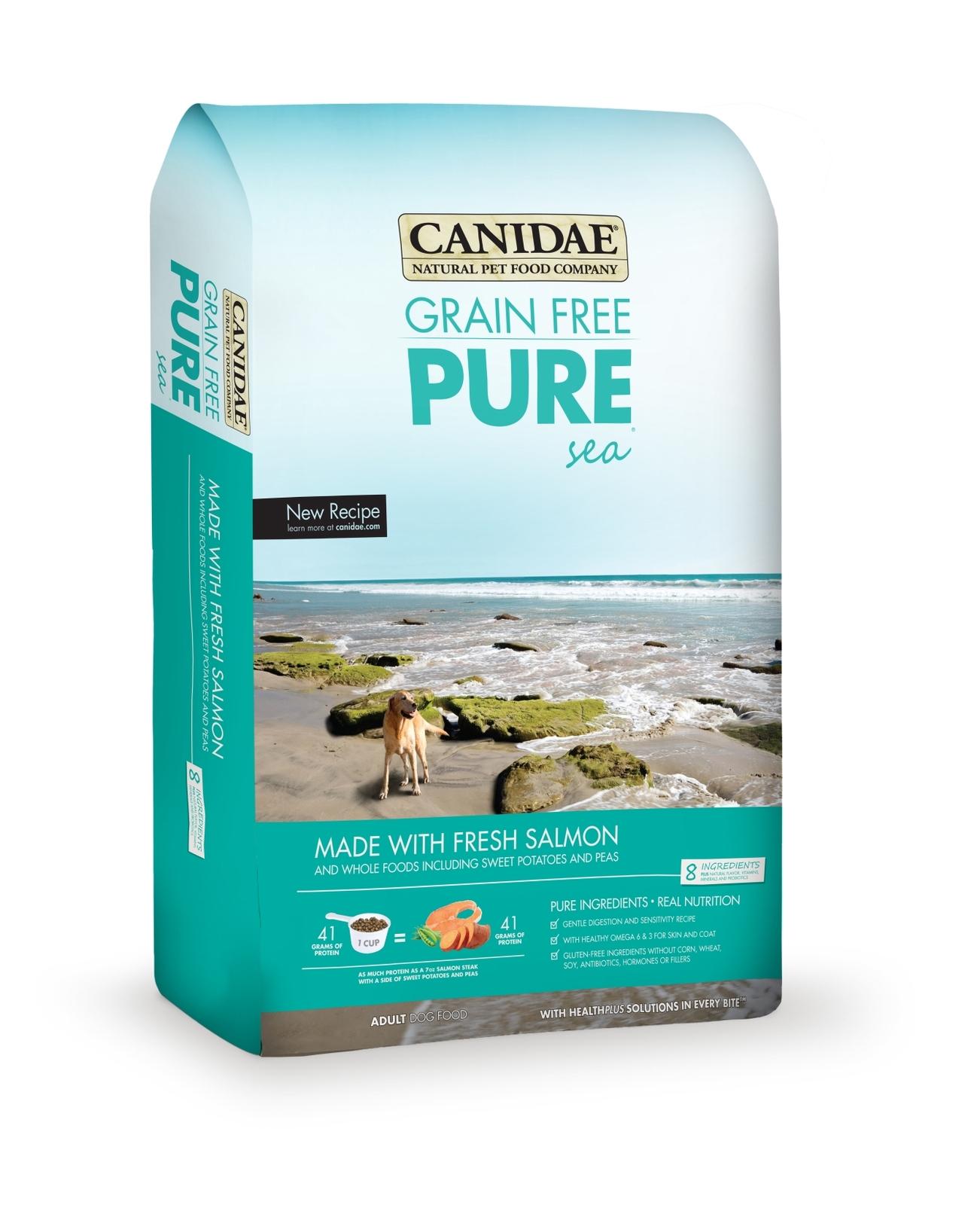 Canidae petfood plus canidae forumfinder Images